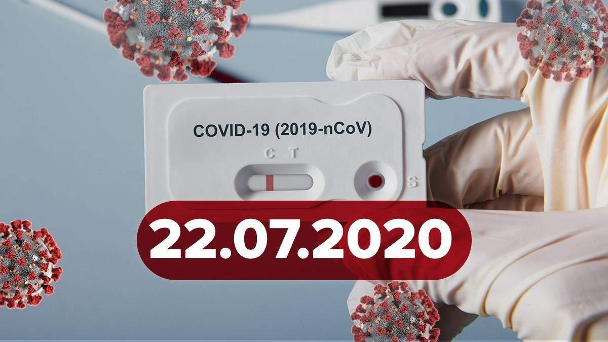Коронавірус Україна, світ 22 липня 2020: статистика, новини