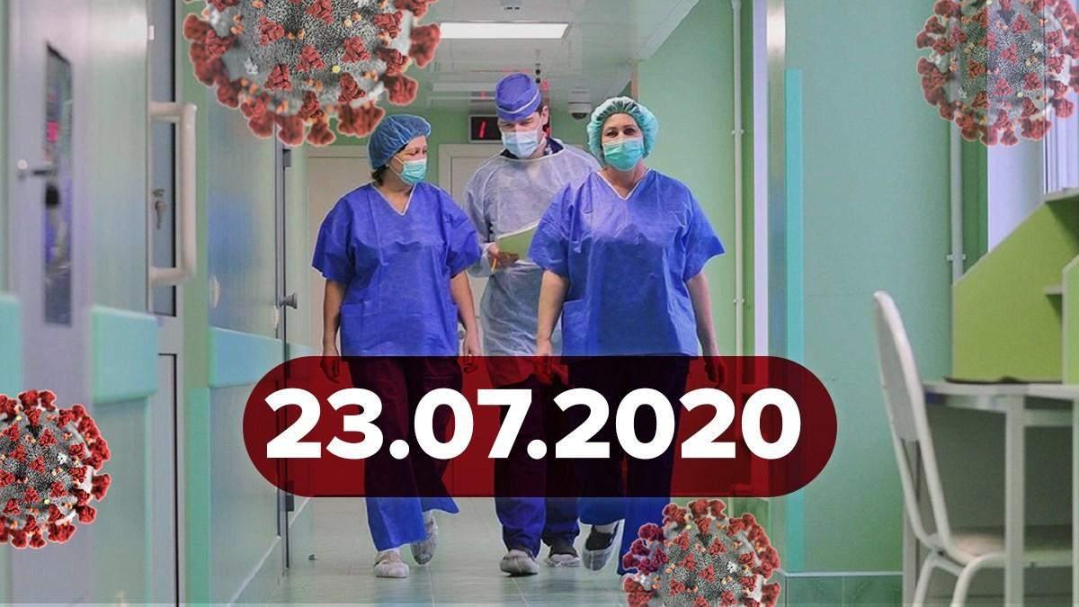 Коронавирус Украина, мир 23 июля 2020: статистика, новости