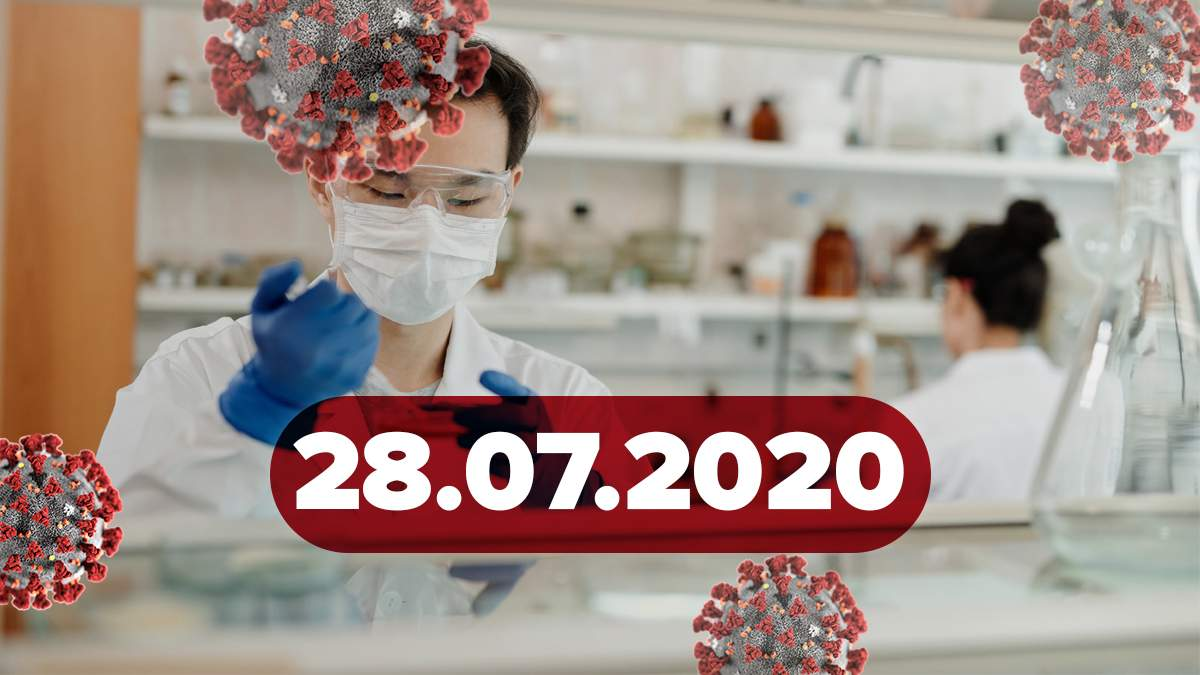 Коронавирус Украина, мир 28 июля 2020: статистика, новости