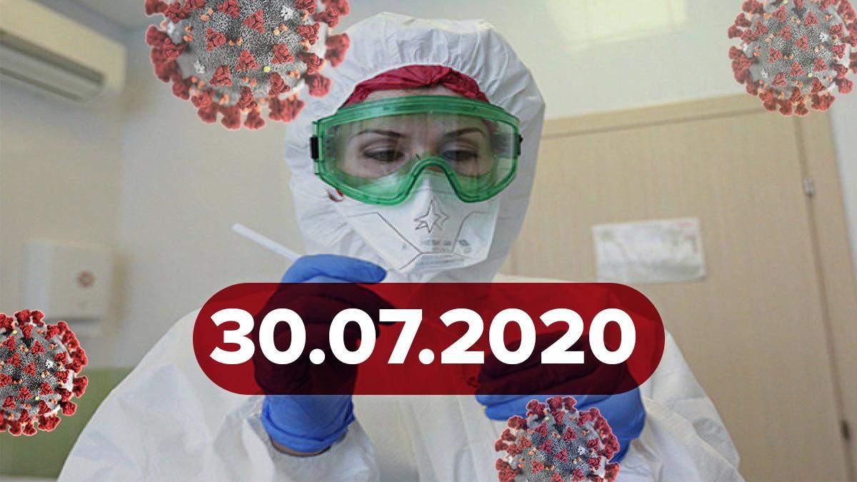 Коронавірус Україна, світ 30 липня 2020: статистика, новини