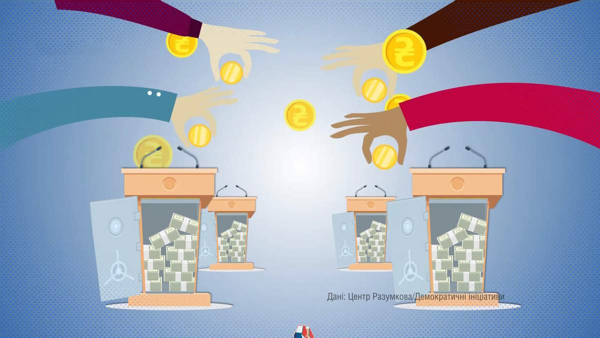 Сколько украинцев готовы финансировать политические партии: неожиданные данные