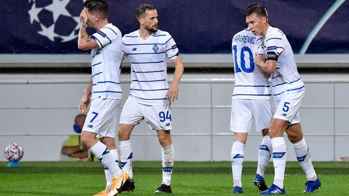 Dinamo Yuventus Prognoz I Stavki Na Match 20 10 2020