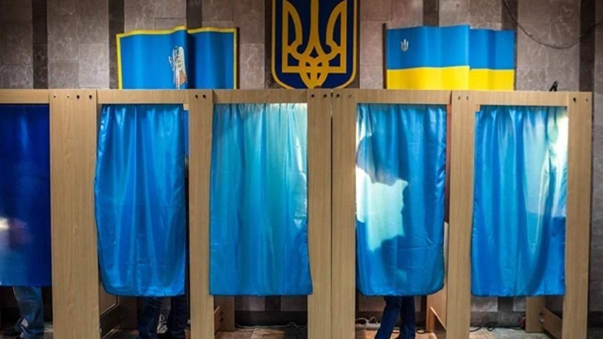 Як українці оцінюють політичні партії та їхніх лідерів через асоціацію з корупцією тощо?