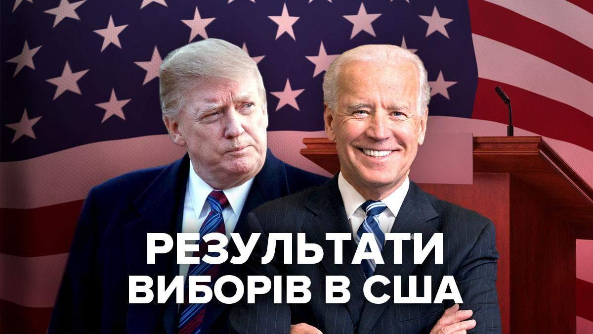 Результати виборів в США 2020: хто переміг – хто президент