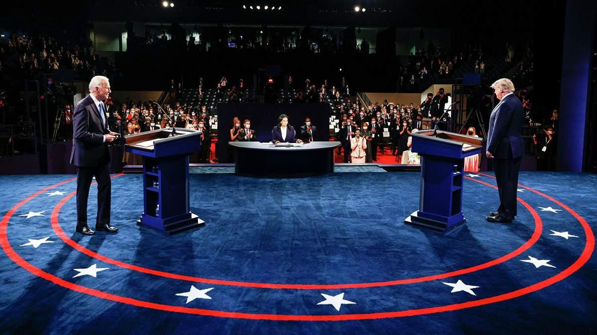 Вибори в США - чи переможе Трампа Байдена - Новини США - Канал 24