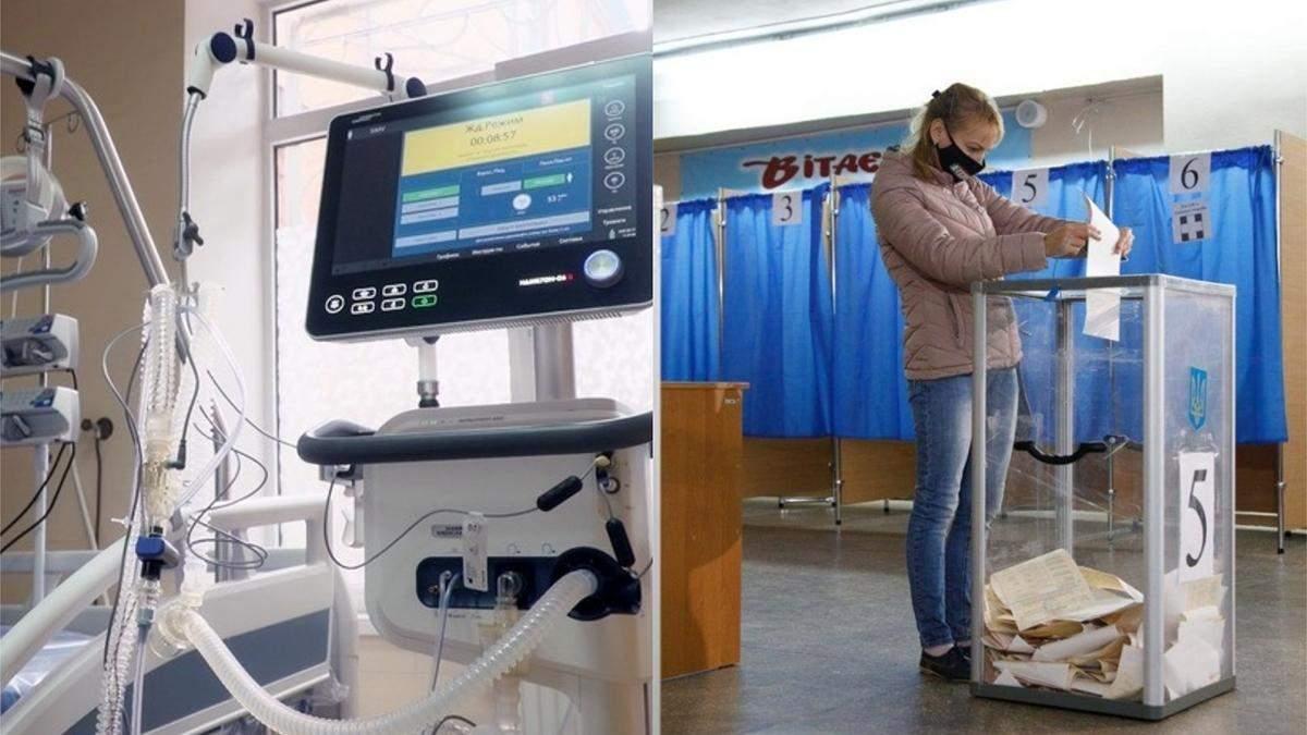 Новости Украины 29 ноября 2020: новости мира