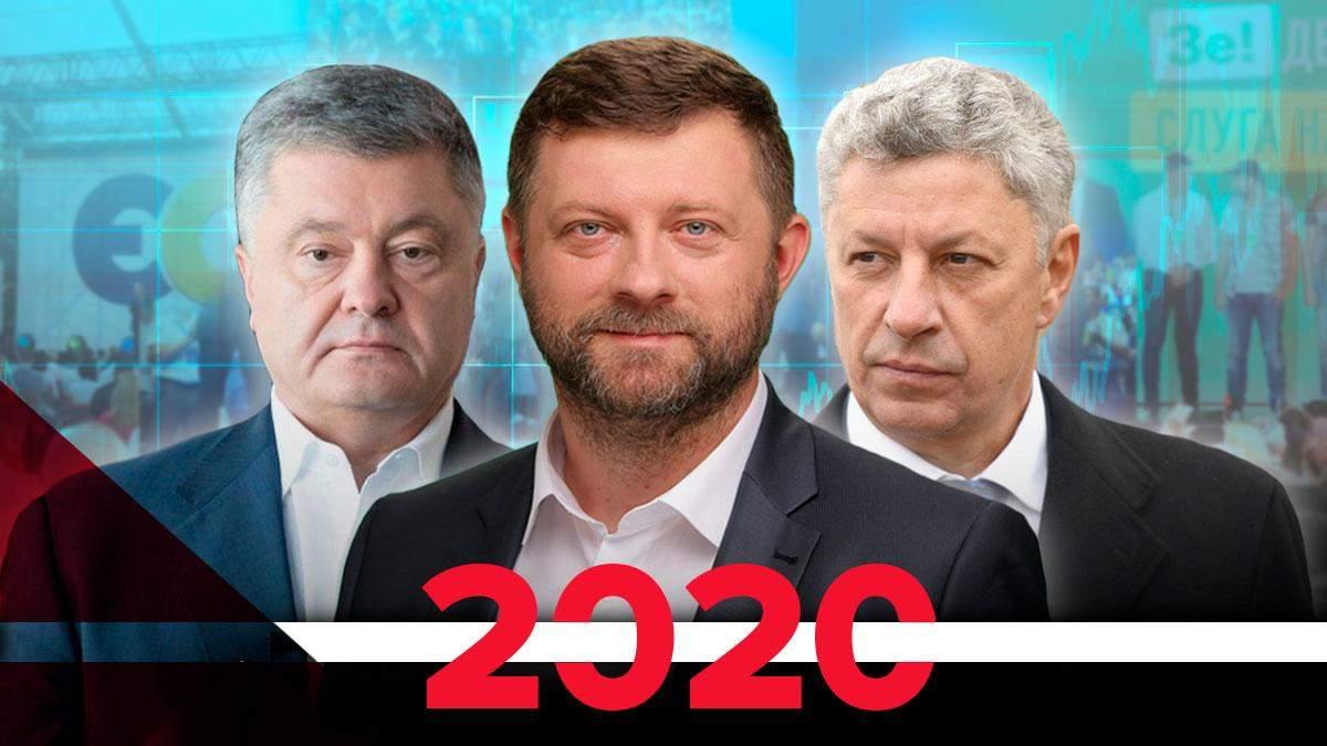 Рейтинг партий Украины в 2020 году: как они изменились