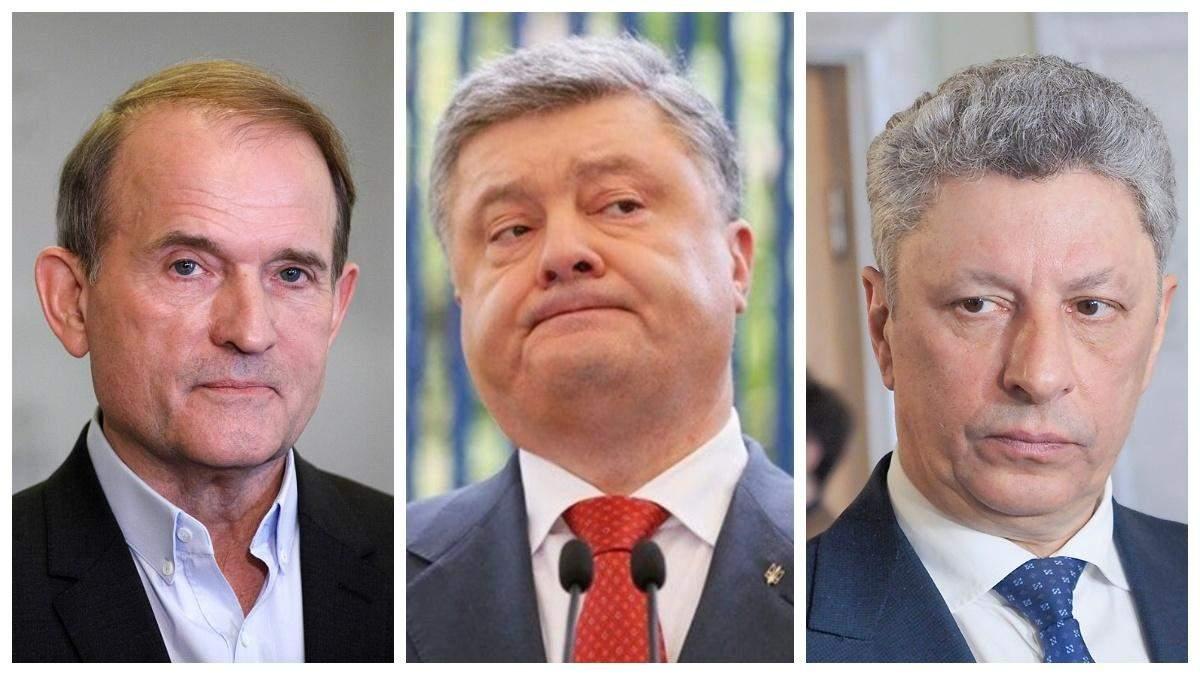Антирейтинг украинских политиков: данные центра SOCIS