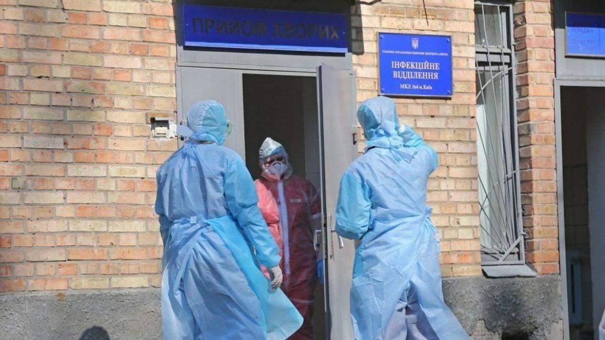За сутки в Киеве обнаружили почти 700 новых больных COVID-19