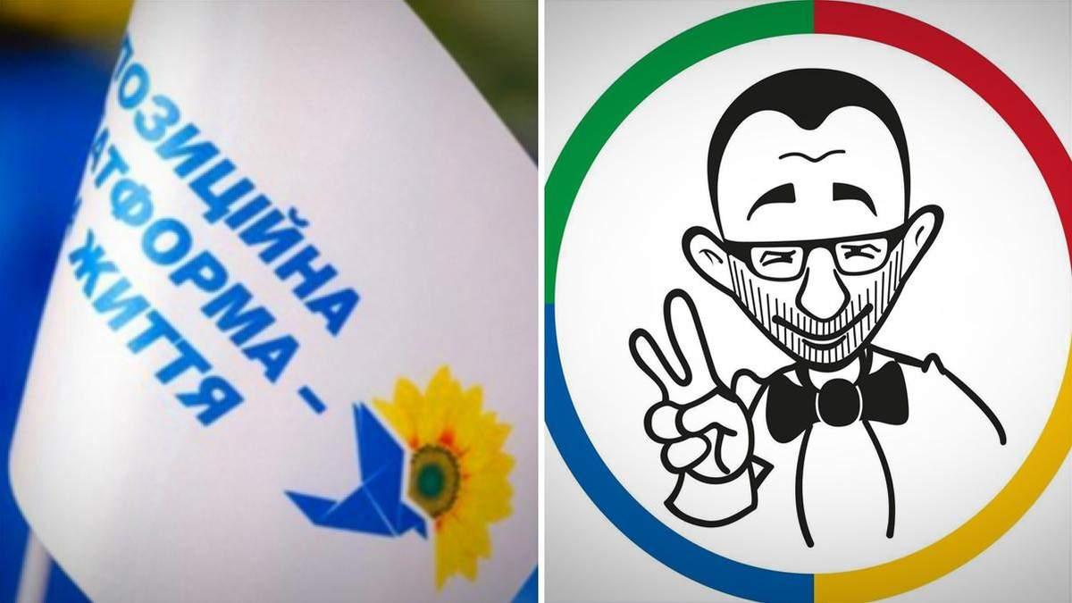 Рейтинг партій на виборах у міську раду Харкова: опитування