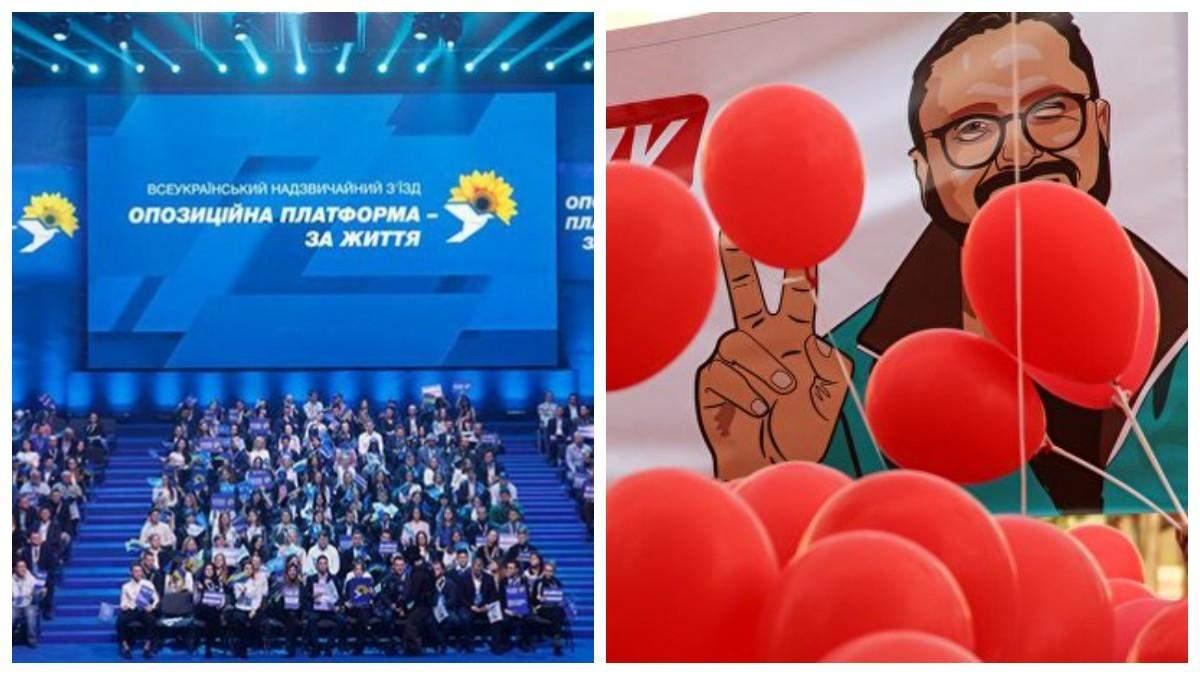 Проросійські партії продовжують користуватися підтримкою українців