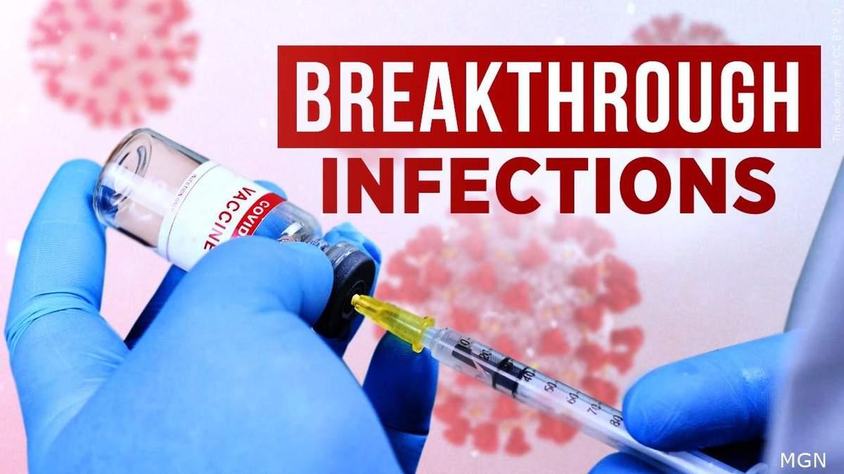 Инфекция прорыва после вакцинации