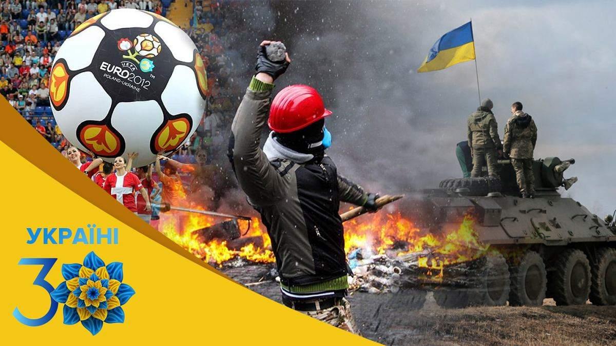 Украинская Независимость: важнейшие события времен Независимости