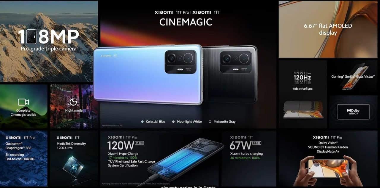 Можливості Xiaomi 11T та 11 Pro