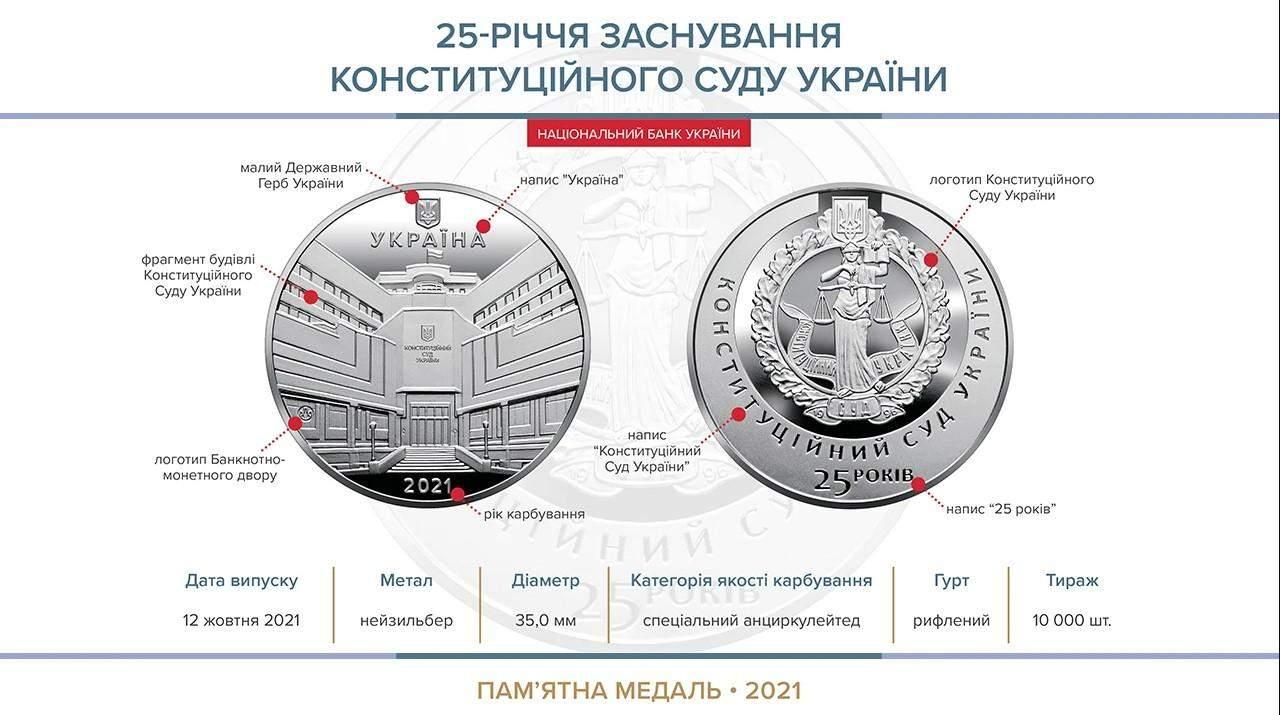 Медаль КСУ
