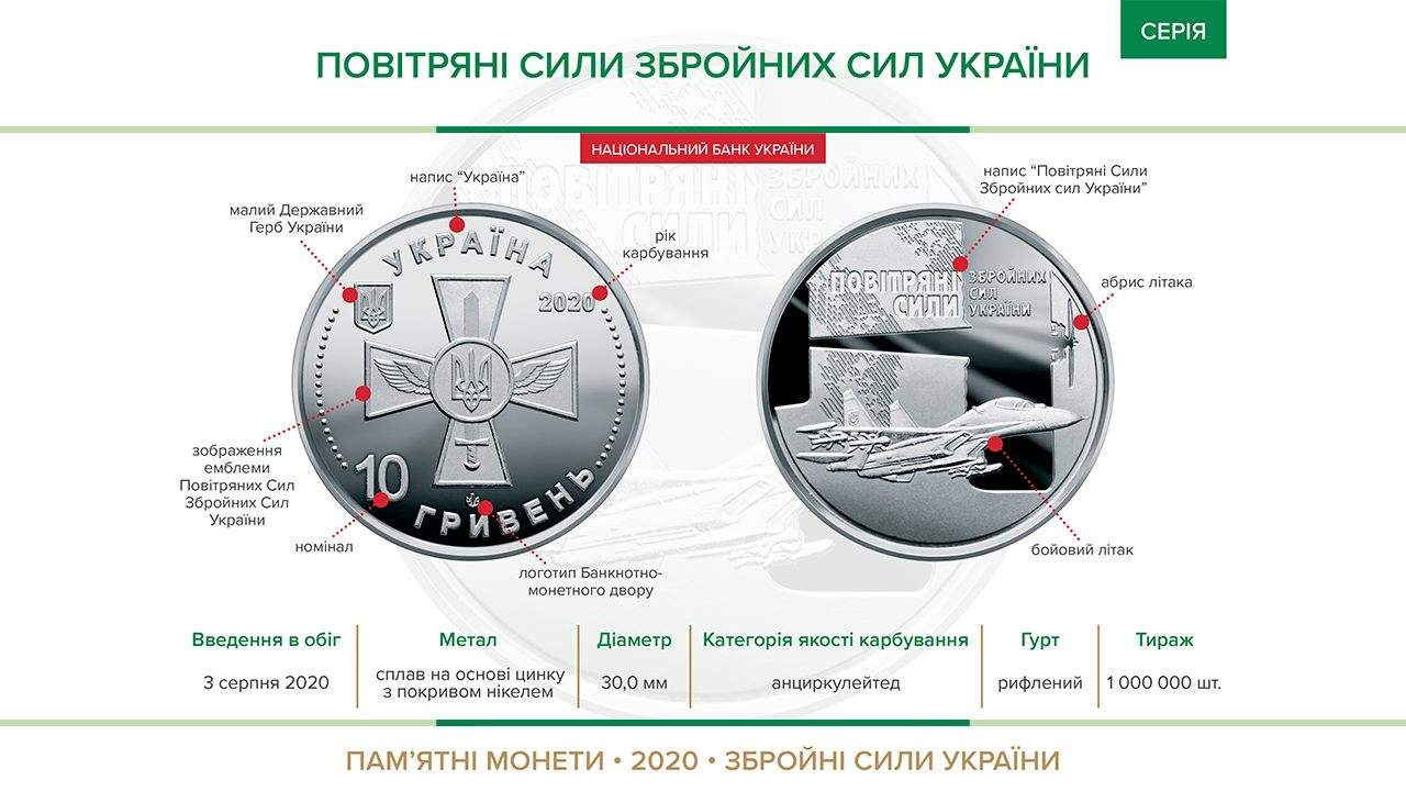 Монета до Дня Повітряних сил ЗСУ