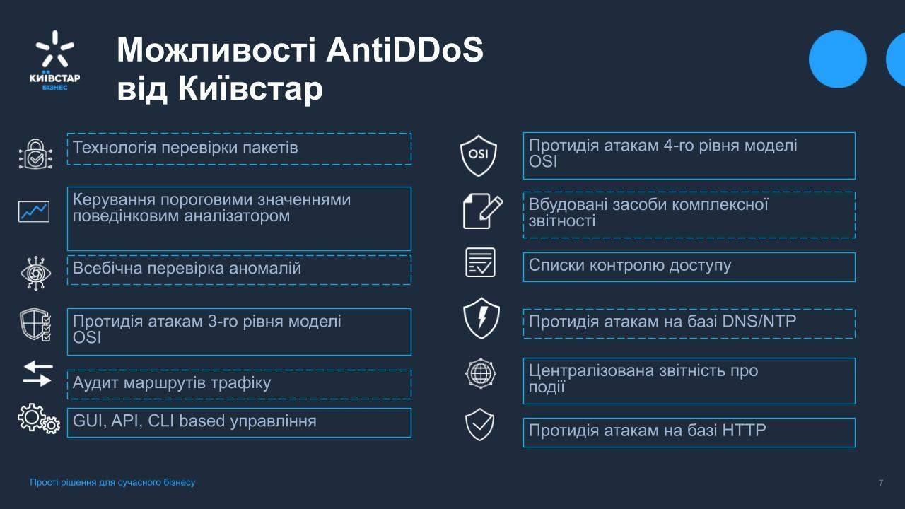 Возможности AntiDDoS от Киевстар