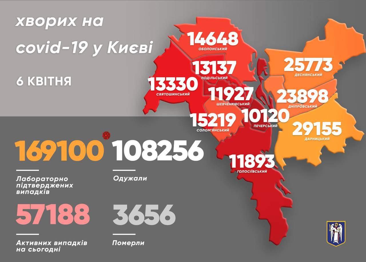 Коронавірус у Києві: актуальна статистика за добу