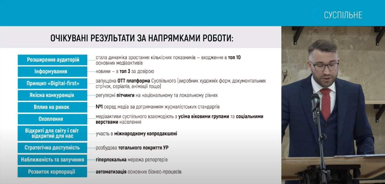 Презентація Миколи Чернотицького
