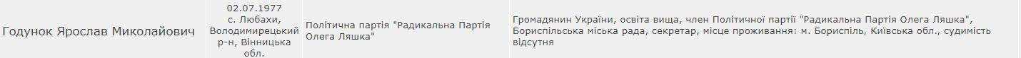 Годунок йде в мери Борисполя