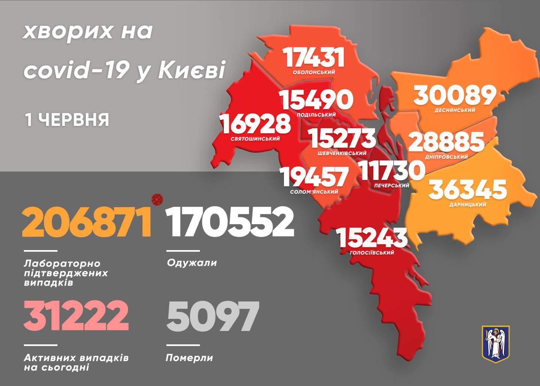Коронавірус Київ статистика Кличко COVID-19
