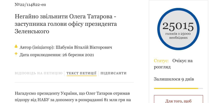 Петиція за звільнення Татарова набрала 25 тисяч голосів