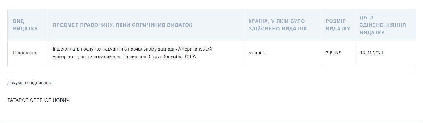 Декларація Татарова