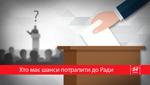 В новый парламент имеют шансы пройти 6 партий, – соцопрос