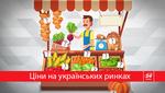 Де в Україні найдешевші продукти: цікава статистика
