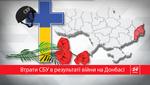 Потери Службы безопасности Украины на Донбассе: печальные цифры