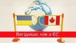 Зона вільної торгівлі з Канадою в цифрах: що це дасть Україні