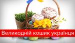 Во сколько украинцам обойдется пасхальная корзина: инфографика