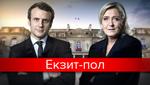 Вибори президента Франції: результати екзит-полів