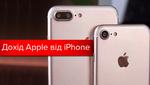 Як змінювався дохід Apple від iPhone за останні 10 років