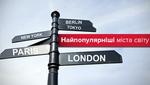 Путешествия по Европе и миру: самые популярные туристические города