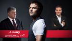 Украинцы доверяют Вакарчуку и Зеленскому больше, чем президенту: рейтинг