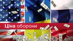 Россия удивила: как изменились расходы стран на оборону в 2017 году
