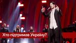 Фінал Євробачення 2018: хто голосував за Україну