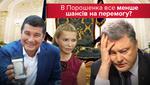 """Выборы и компромат: потопят ли """"пленки Онищенко"""" Порошенко?"""