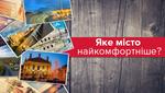 Названо найкомфортніше місто для проживання в Україні