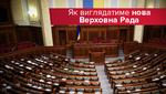 """У Верховну Раду проходить 8 партій: серед новачків – """"Слуга народу"""" Зеленського"""