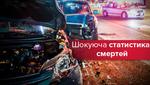 На дорогах України гине у 5 разів більше людей, ніж на війні: страшні цифри