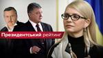 Президентський рейтинг: Тимошенко суттєво відірвалася від інших кандидатів