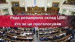 Рада розширила склад ЦВК: хто за це голосував – поіменний список
