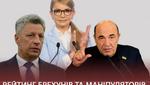 Рабинович, Тимошенко и Бойко возглавили рейтинг лжецов и манипуляторов: инфографика
