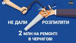 Проект журналістських розслідувань зупинив розпил 2 мільйонів гривень на тендері в Чернігові