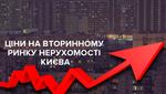 Ціни квартир на вторинці Києва: що змінилось у листопаді 2018