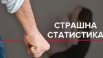 Зґвалтування в Україні: статистика в інфографіці