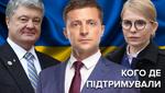Президентські вибори-2019: як і за кого голосували в областях України