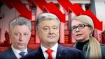Антирейтинг партий: кого украинцы не хотят видеть в Раде